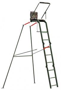 Achter poten voor een ladder vrijstaand te maken